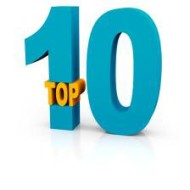 Ten Top Habits To Grow Self-Discipline